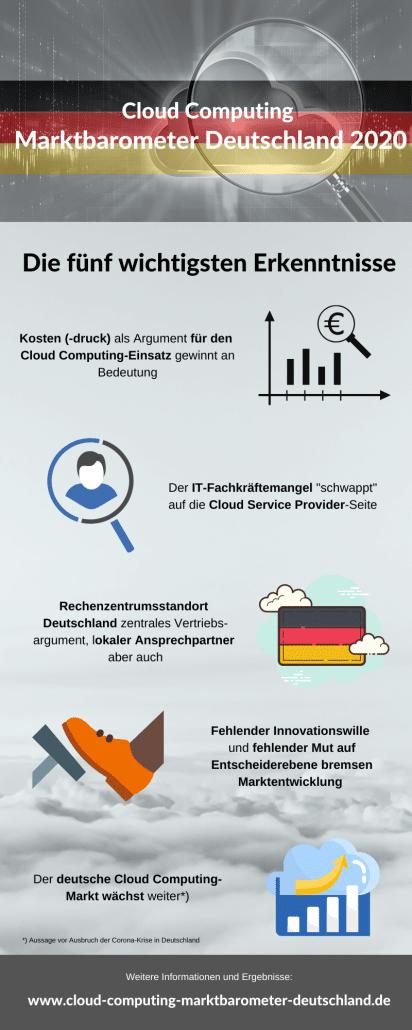 Cloud Computing Marktbarometer Deutschland 2020 Erkenntnisse