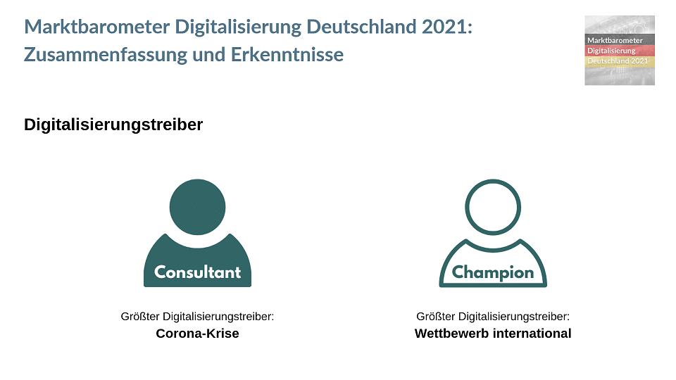 Treiber Digitalisierung - Marktbarometer Digitalisierung Deutschland 2021